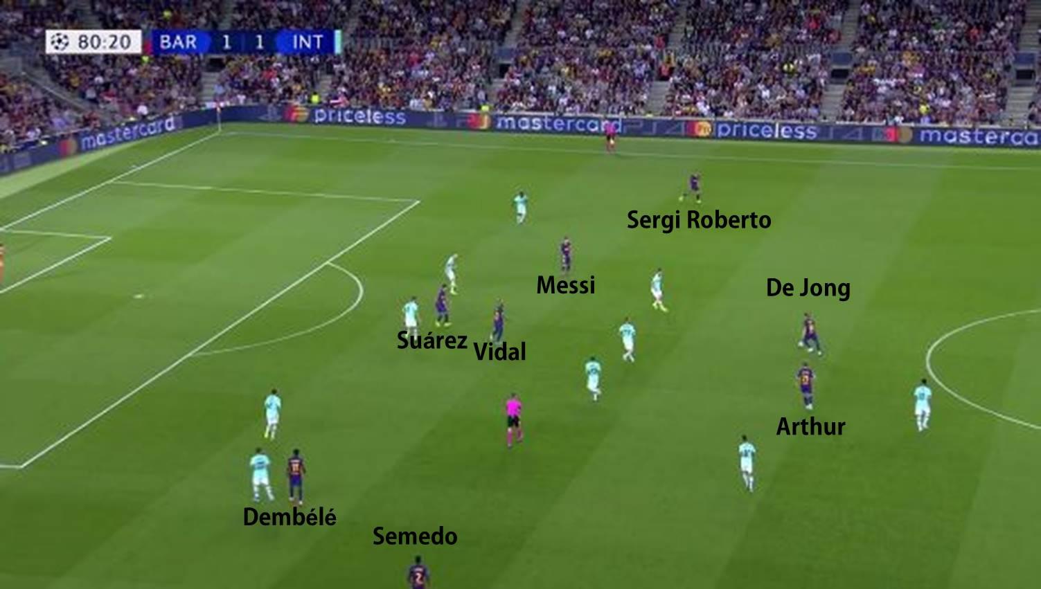 Posicionamiento con la entrada de Vidal y Dembele