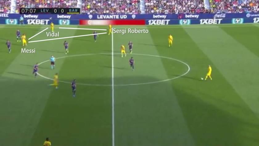 La banda derecha co Sergi-Vidal-Messi